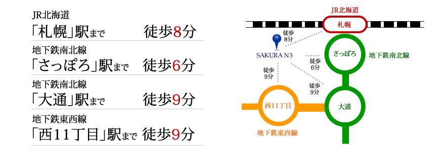 SAKURA-N3アクセス